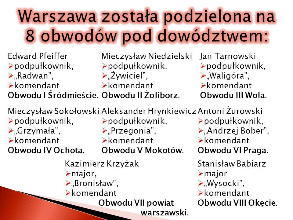 """Tadeusz Komorowski:  generał,  pseudonim """"Bór"""",  główny komendant AK. Tadeusz Pełczyński:  generał,  pseudonim """"Grzegorz"""",  zastępca głównego ko"""
