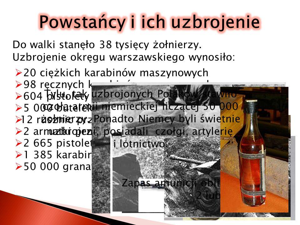 """Edward Pfeiffer  podpułkownik,  """"Radwan"""",  komendant Obwodu I Śródmieście. Mieczysław Niedzielski  podpułkownik,  """"Żywiciel"""",  komendant Obwodu"""