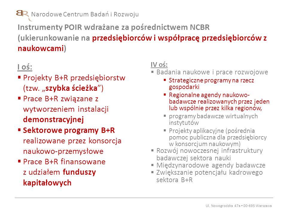 Narodowe Centrum Badań i Rozwoju Instrumenty POIR wdrażane za pośrednictwem NCBR (ukierunkowanie na przedsiębiorców i współpracę przedsiębiorców z nau
