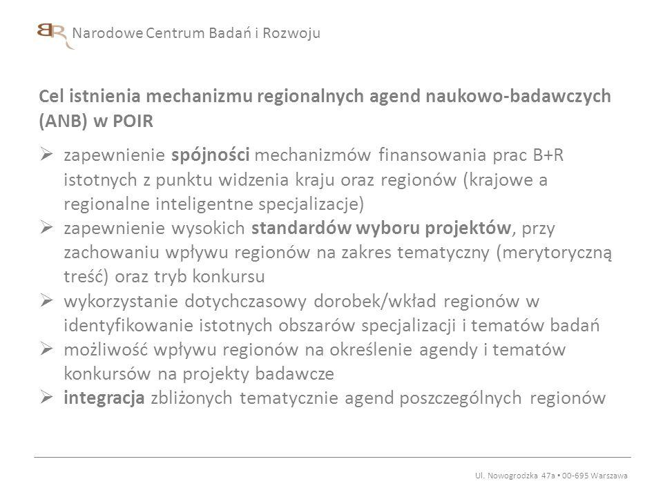 Narodowe Centrum Badań i Rozwoju Cel istnienia mechanizmu regionalnych agend naukowo-badawczych (ANB) w POIR  zapewnienie spójności mechanizmów finan