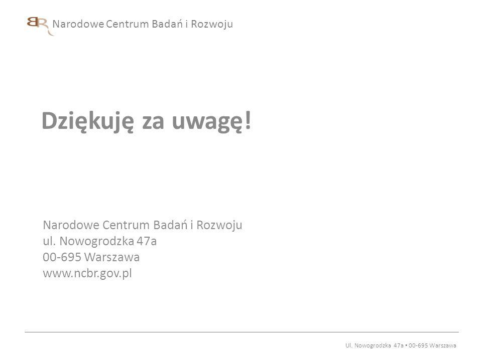 Narodowe Centrum Badań i Rozwoju Narodowe Centrum Badań i Rozwoju ul. Nowogrodzka 47a 00-695 Warszawa www.ncbr.gov.pl Dziękuję za uwagę! Ul. Nowogrodz