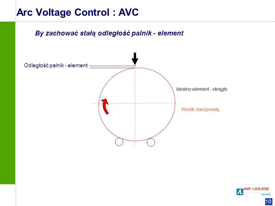 10 Arc Voltage Control : AVC Idealny element - okrągły Wyrób rzeczywisty By zachować stałą odległość palnik - element Odległość palnik - element