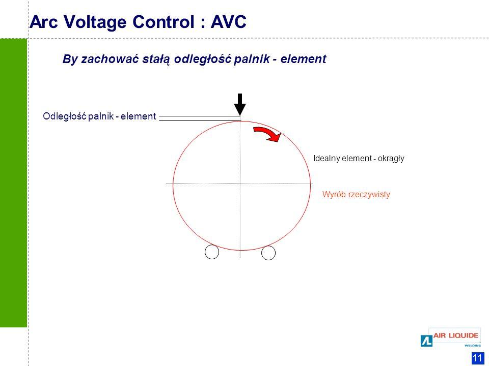 11 Arc Voltage Control : AVC Idealny element - okrągły Wyrób rzeczywisty By zachować stałą odległość palnik - element Odległość palnik - element