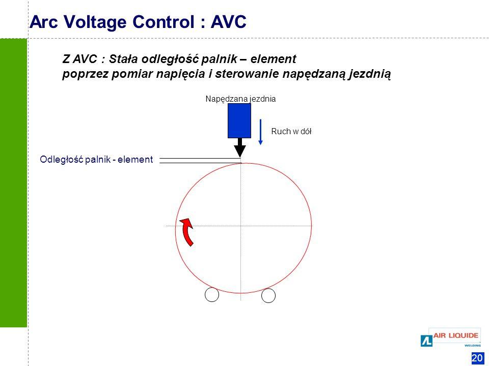 20 Ruch w dół Arc Voltage Control : AVC Odległość palnik - element Z AVC : Stała odległość palnik – element poprzez pomiar napięcia i sterowanie napęd