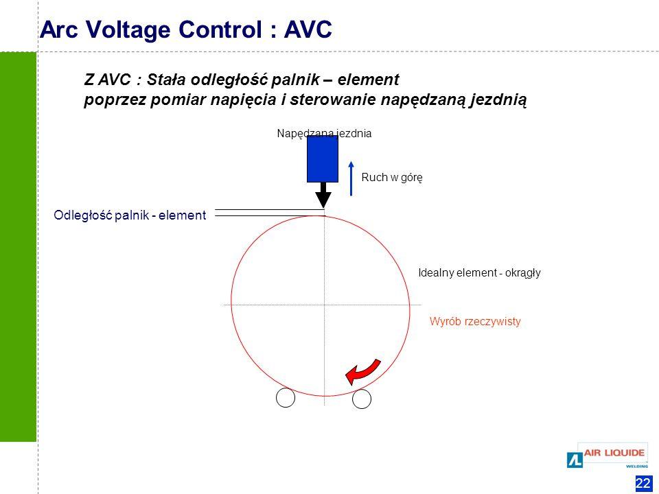 22 Ruch w górę Arc Voltage Control : AVC Idealny element - okrągły Wyrób rzeczywisty Odległość palnik - element Z AVC : Stała odległość palnik – eleme