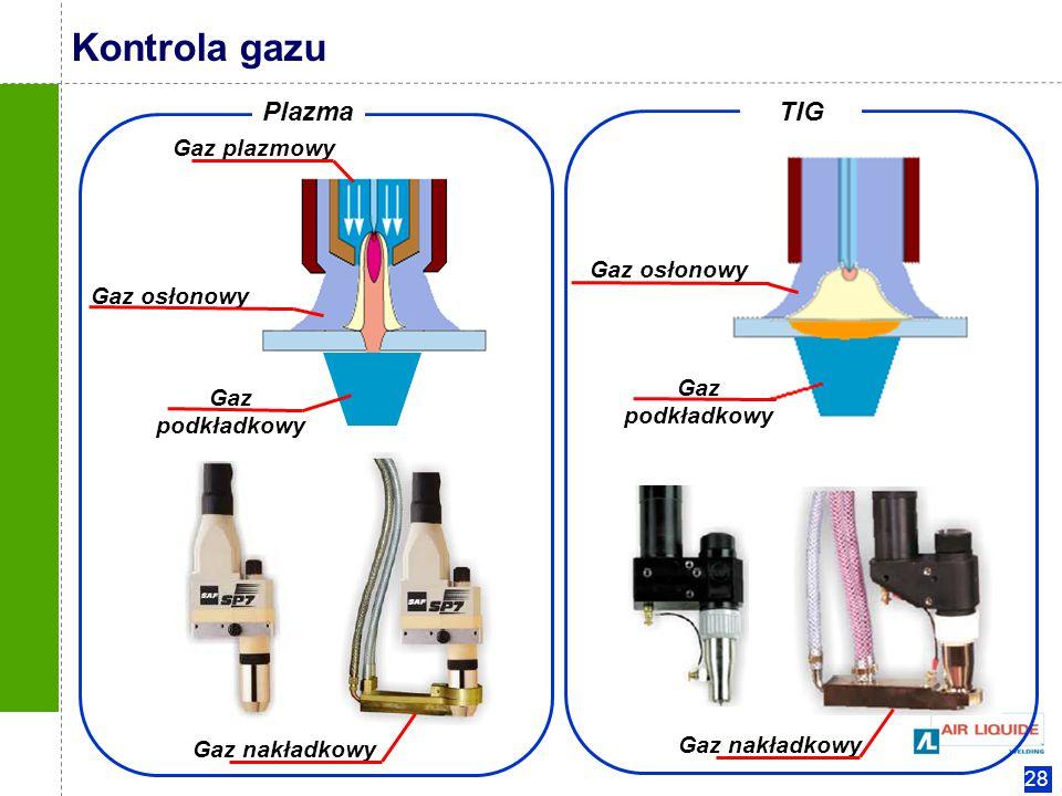 28 Kontrola gazu Gaz podkładkowy Gaz plazmowy Gaz osłonowy Gaz podkładkowy Gaz osłonowy Gaz nakładkowy PlazmaTIG
