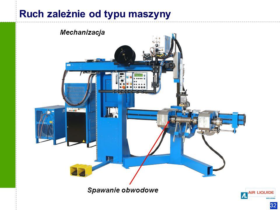 32 Spawanie obwodowe Mechanizacja Ruch zależnie od typu maszyny