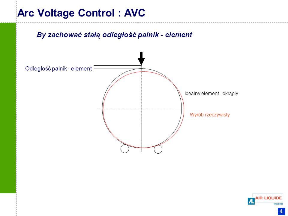 4 Arc Voltage Control : AVC Idealny element - okrągły Wyrób rzeczywisty By zachować stałą odległość palnik - element Odległość palnik - element