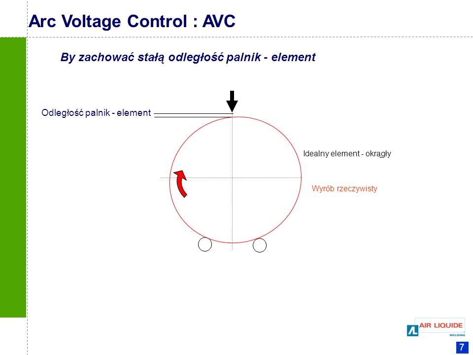 7 Arc Voltage Control : AVC Idealny element - okrągły Wyrób rzeczywisty By zachować stałą odległość palnik - element Odległość palnik - element
