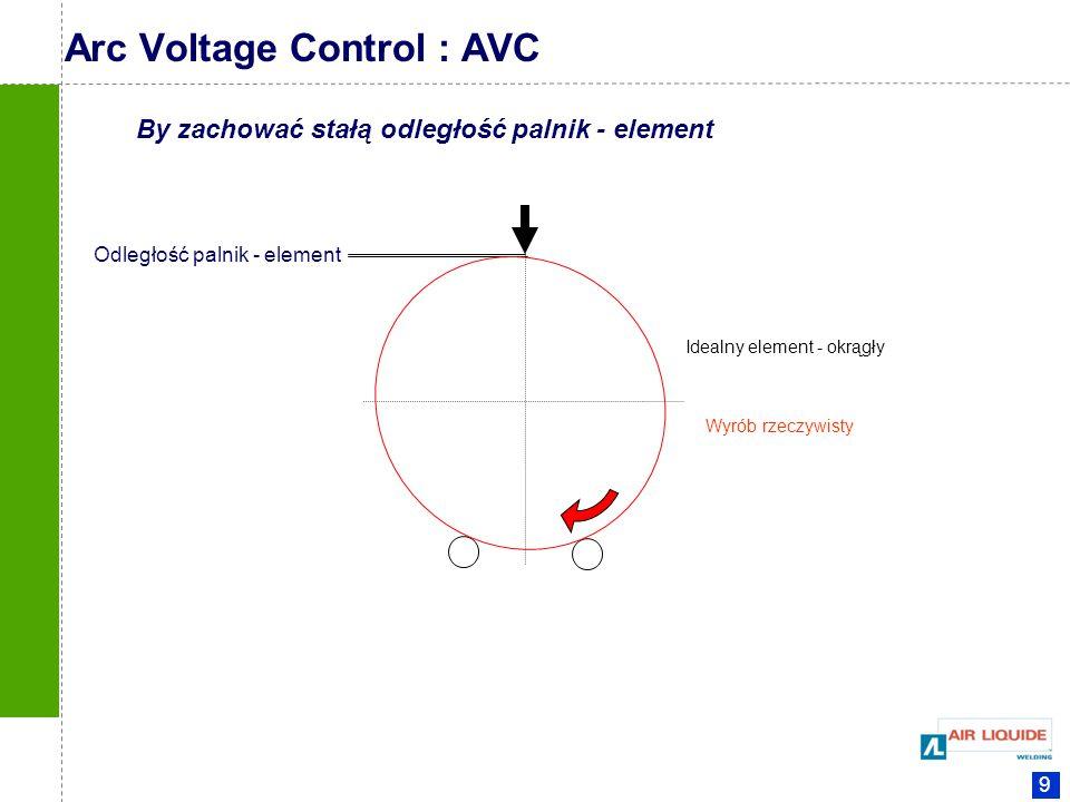 9 Arc Voltage Control : AVC Idealny element - okrągły Wyrób rzeczywisty By zachować stałą odległość palnik - element Odległość palnik - element