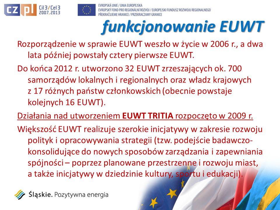 funkcjonowanie EUWT Rozporządzenie w sprawie EUWT weszło w życie w 2006 r., a dwa lata później powstały cztery pierwsze EUWT.