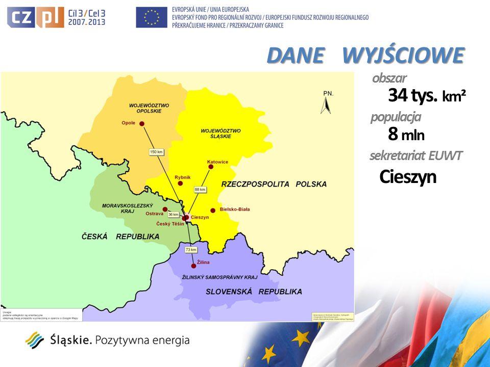 DANE WYJŚCIOWE obszar 34 tys. km² populacja 8 mln sekretariat EUWT Cieszyn