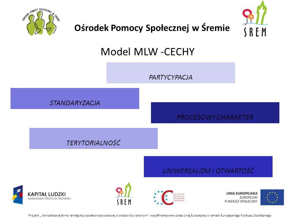 """Ośrodek Pomocy Społecznej w Śremie Model MLW -CECHY Projekt """"Kompleksowe formy reintegracji społeczno-zawodowej w środowisku lokalnym współfinansowany przez Unię Europejską w ramach Europejskiego Funduszu Społecznego TERYTORIALNOŚĆ PROCESOWY CHARAKTER UNIWERSALIZM I OTWARTOŚĆ STANDARYZACJA PARTYCYPACJA"""