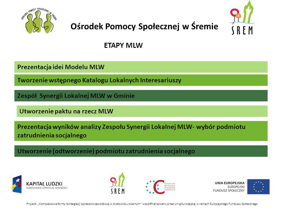 """Ośrodek Pomocy Społecznej w Śremie Projekt """"Kompleksowe formy reintegracji społeczno-zawodowej w środowisku lokalnym współfinansowany przez Unię Europejską w ramach Europejskiego Funduszu Społecznego Prezentacja idei Modelu MLW Tworzenie wstępnego Katalogu Lokalnych Interesariuszy ETAPY MLW Zespół Synergii Lokalnej MLW w Gminie Utworzenie paktu na rzecz MLW Prezentacja wyników analizy Zespołu Synergii Lokalnej MLW- wybór podmiotu zatrudnienia socjalnego Utworzenie (odtworzenie) podmiotu zatrudnienia socjalnego"""