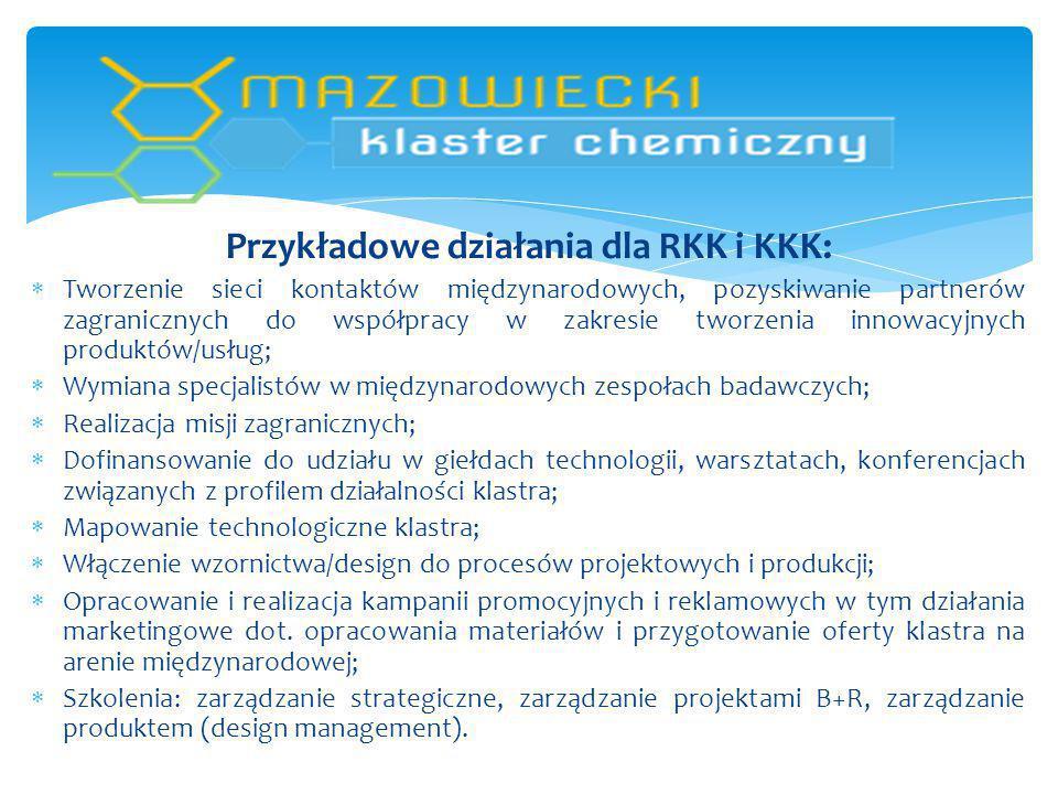 Przykładowe działania dla RKK i KKK:  Tworzenie sieci kontaktów międzynarodowych, pozyskiwanie partnerów zagranicznych do współpracy w zakresie tworz