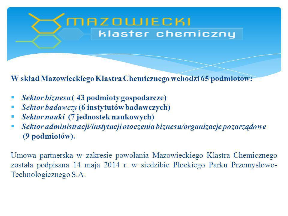 W skład Mazowieckiego Klastra Chemicznego wchodzi 65 podmiotów:  Sektor biznesu ( 43 podmioty gospodarcze)  Sektor badawczy (6 instytutów badawczych