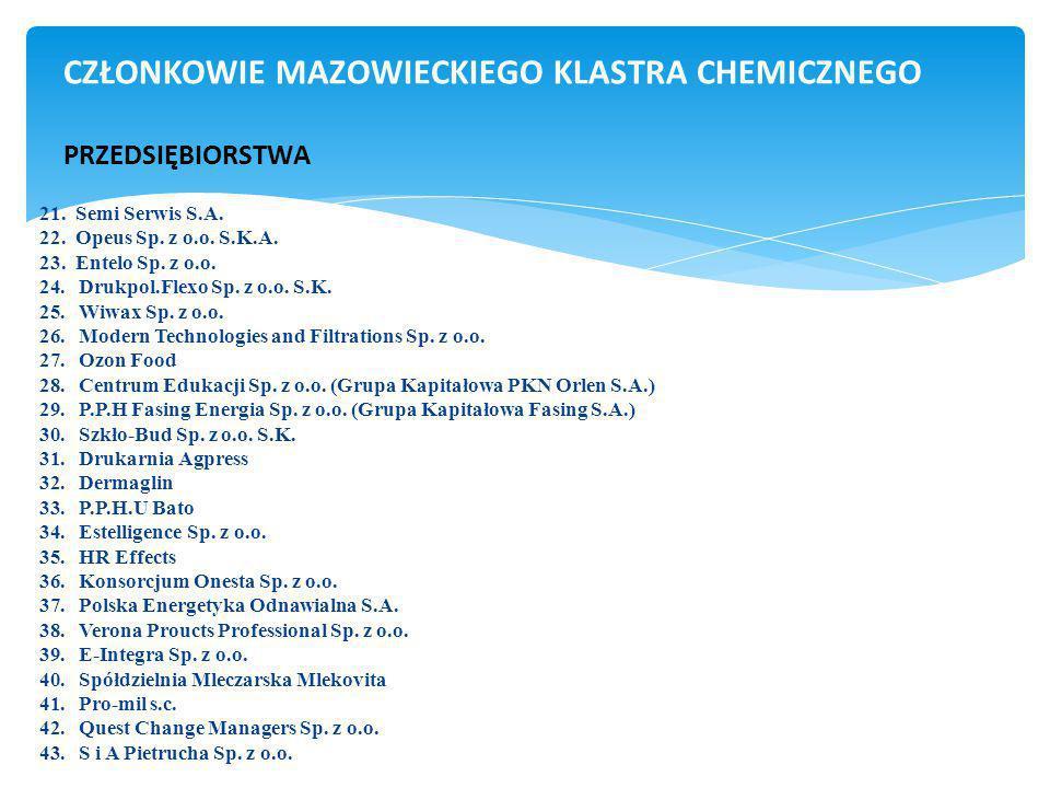 JEDNOSTKI NAUKOWE 1.Politechnika Warszawska 2.