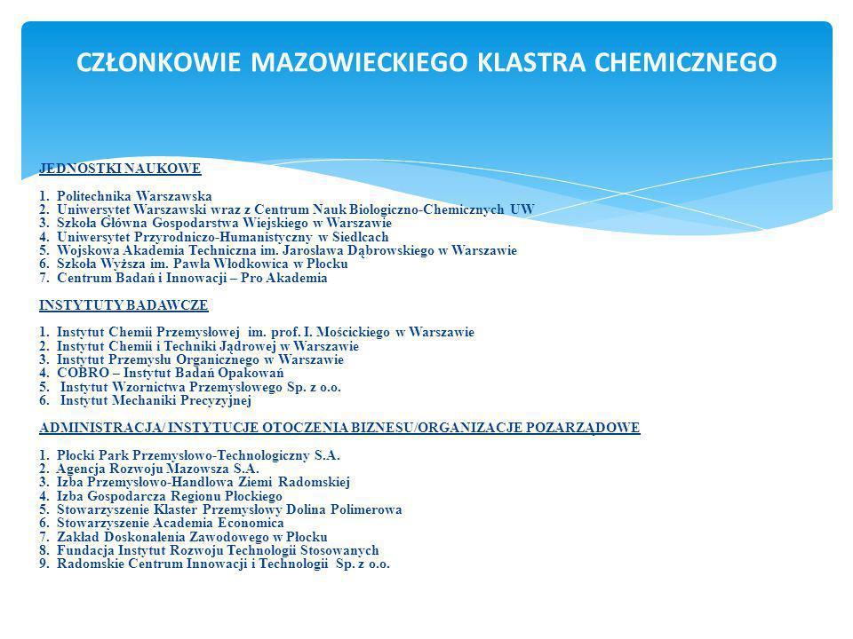 JEDNOSTKI NAUKOWE 1. Politechnika Warszawska 2. Uniwersytet Warszawski wraz z Centrum Nauk Biologiczno-Chemicznych UW 3. Szkoła Główna Gospodarstwa Wi