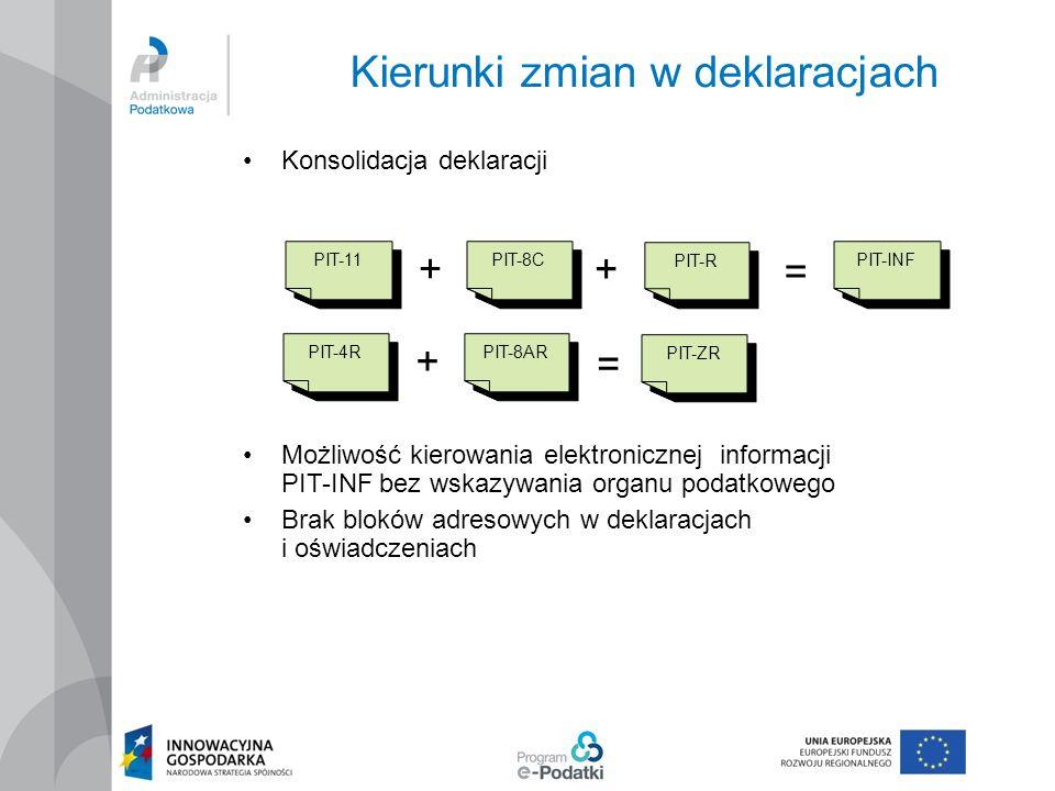 Kierunki zmian w deklaracjach Konsolidacja deklaracji Możliwość kierowania elektronicznej informacji PIT-INF bez wskazywania organu podatkowego Brak b