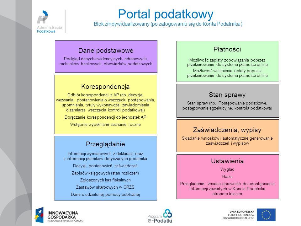 Portal podatkowy Blok zindywidualizowany (po zalogowaniu się do Konta Podatnika ) Dane podstawowe Podgląd danych ewidencyjnych, adresowych, rachunków
