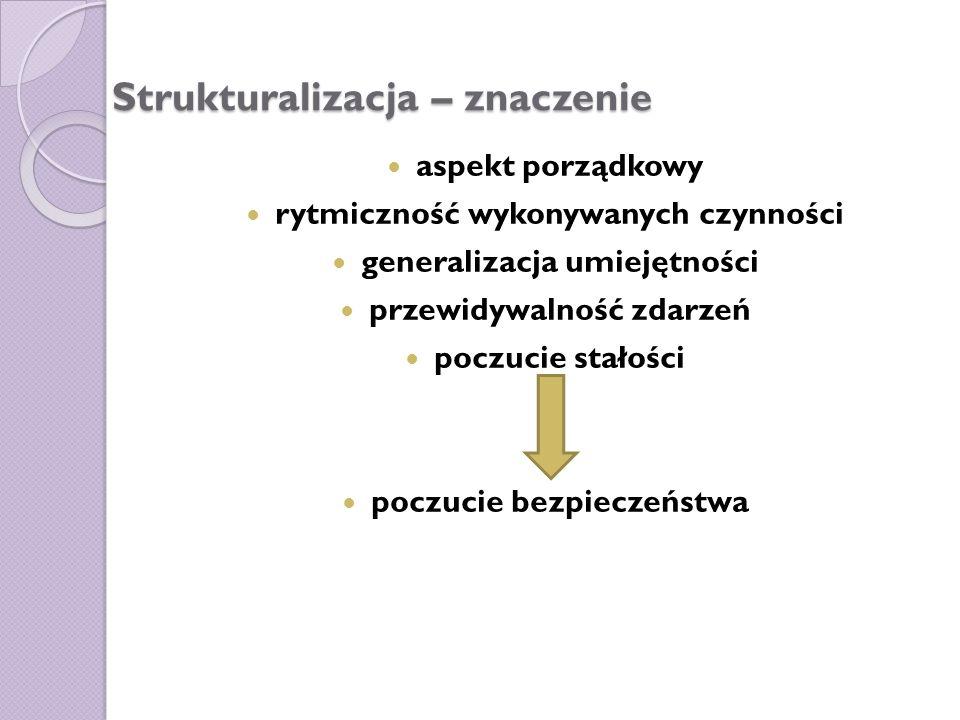 Strukturalizacja – znaczenie aspekt porządkowy rytmiczność wykonywanych czynności generalizacja umiejętności przewidywalność zdarzeń poczucie stałości
