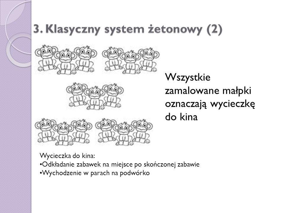 3. Klasyczny system żetonowy (2) Wszystkie zamalowane małpki oznaczają wycieczkę do kina Wycieczka do kina: Odkładanie zabawek na miejsce po skończone