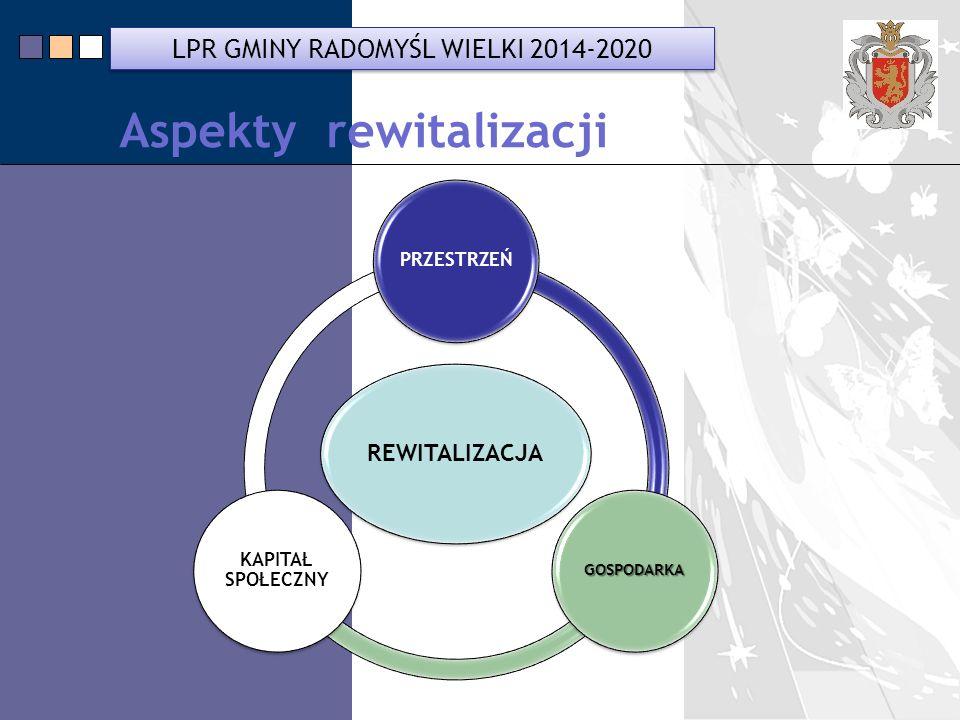 LPR Miasta Bochnia na lata 2014-2020 REWITALIZACJA PRZESTRZEŃ GOSPODARKA KAPITAŁ SPOŁECZNY Aspekty rewitalizacji LPR GMINY RADOMYŚL WIELKI 2014-2020