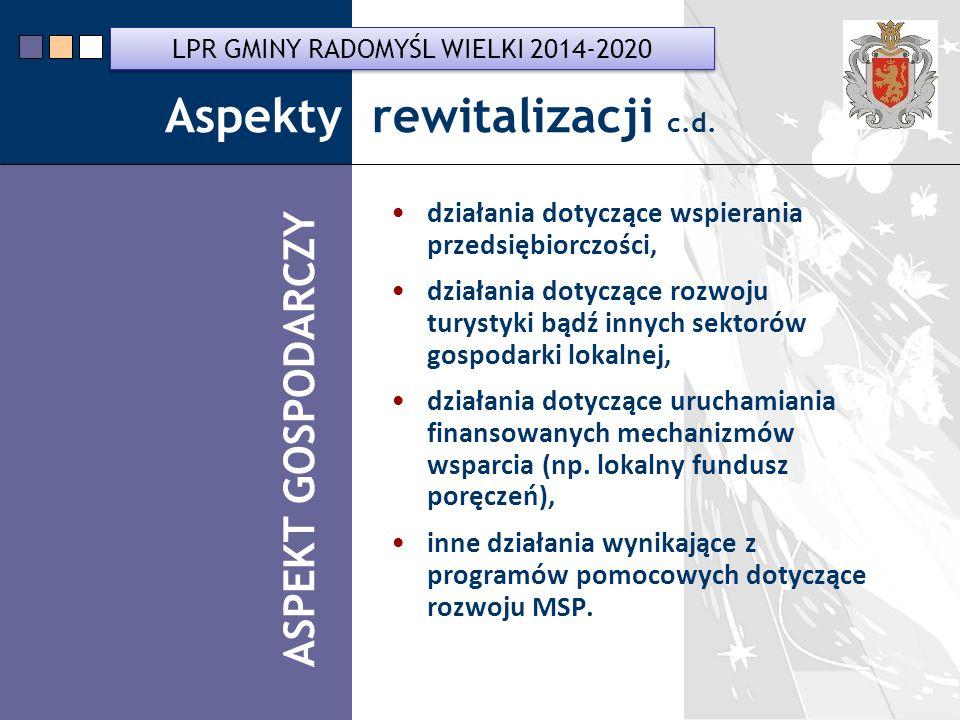 LPR Miasta Bochnia na lata 2014-2020 działania dotyczące wspierania przedsiębiorczości, działania dotyczące rozwoju turystyki bądź innych sektorów gospodarki lokalnej, działania dotyczące uruchamiania finansowanych mechanizmów wsparcia (np.