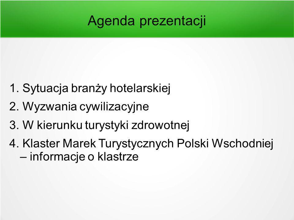 Agenda prezentacji 1. Sytuacja branży hotelarskiej 2.