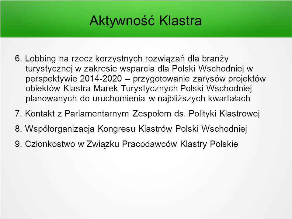 Aktywność Klastra 6.