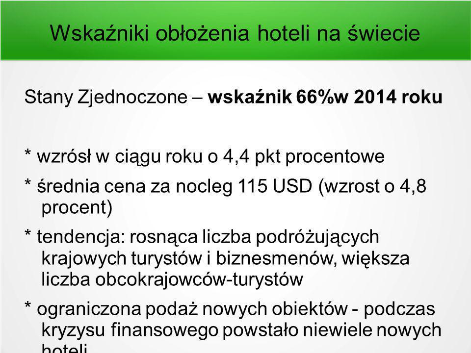 Wskaźniki obłożenia hoteli na świecie Stany Zjednoczone – wskaźnik 66%w 2014 roku * wzrósł w ciągu roku o 4,4 pkt procentowe * średnia cena za nocleg 115 USD (wzrost o 4,8 procent) * tendencja: rosnąca liczba podróżujących krajowych turystów i biznesmenów, większa liczba obcokrajowców-turystów * ograniczona podaż nowych obiektów - podczas kryzysu finansowego powstało niewiele nowych hoteli * prognoza: 2014 powinien być dla amerykańskich hotelarzy najlepszym rokiem w historii * sytuacja sektora na Wall Street w 2014: cena akcji spółki Marriott International wzrosła o 33 procent, Hyatt o 26 procent, a Hilton o 23 procent źródło: Smith Travel Research