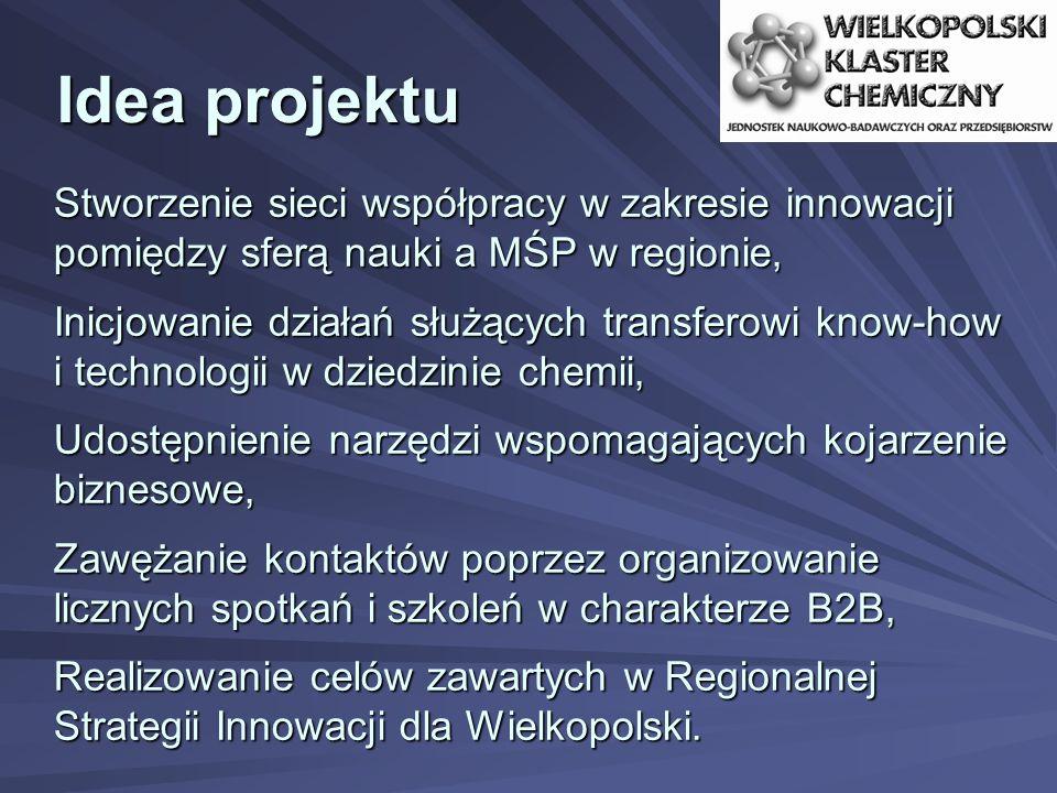 Idea projektu Stworzenie sieci współpracy w zakresie innowacji pomiędzy sferą nauki a MŚP w regionie, Inicjowanie działań służących transferowi know-how i technologii w dziedzinie chemii, Udostępnienie narzędzi wspomagających kojarzenie biznesowe, Zawężanie kontaktów poprzez organizowanie licznych spotkań i szkoleń w charakterze B2B, Realizowanie celów zawartych w Regionalnej Strategii Innowacji dla Wielkopolski.