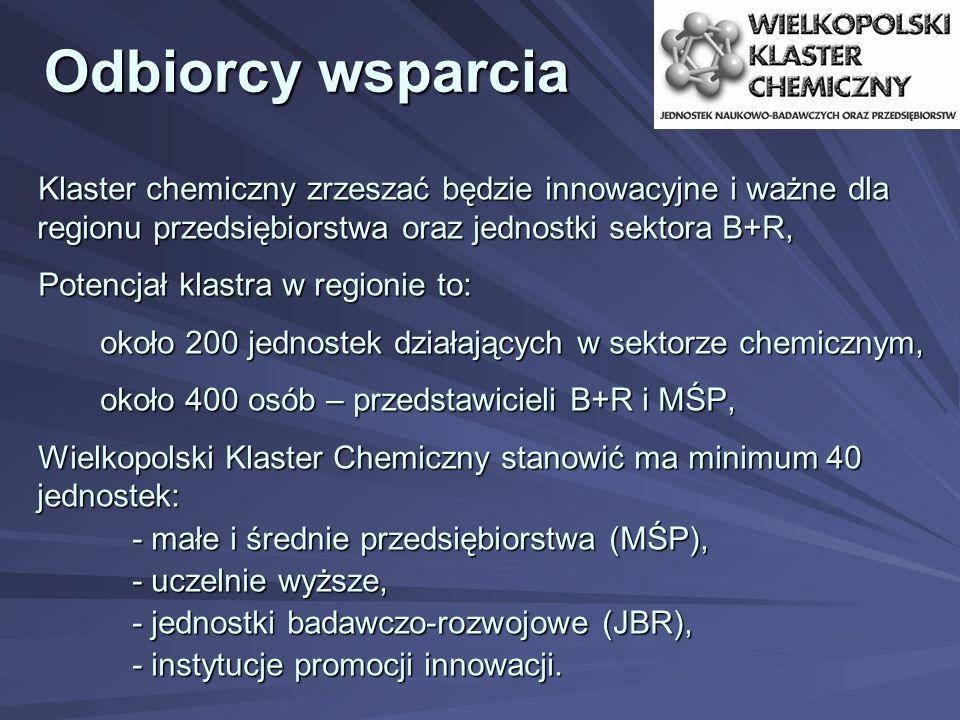 Odbiorcy wsparcia Klaster chemiczny zrzeszać będzie innowacyjne i ważne dla regionu przedsiębiorstwa oraz jednostki sektora B+R, Potencjał klastra w regionie to: około 200 jednostek działających w sektorze chemicznym, około 200 jednostek działających w sektorze chemicznym, około 400 osób – przedstawicieli B+R i MŚP, około 400 osób – przedstawicieli B+R i MŚP, Wielkopolski Klaster Chemiczny stanowić ma minimum 40 jednostek: - małe i średnie przedsiębiorstwa (MŚP), - uczelnie wyższe, - jednostki badawczo-rozwojowe (JBR), - instytucje promocji innowacji.