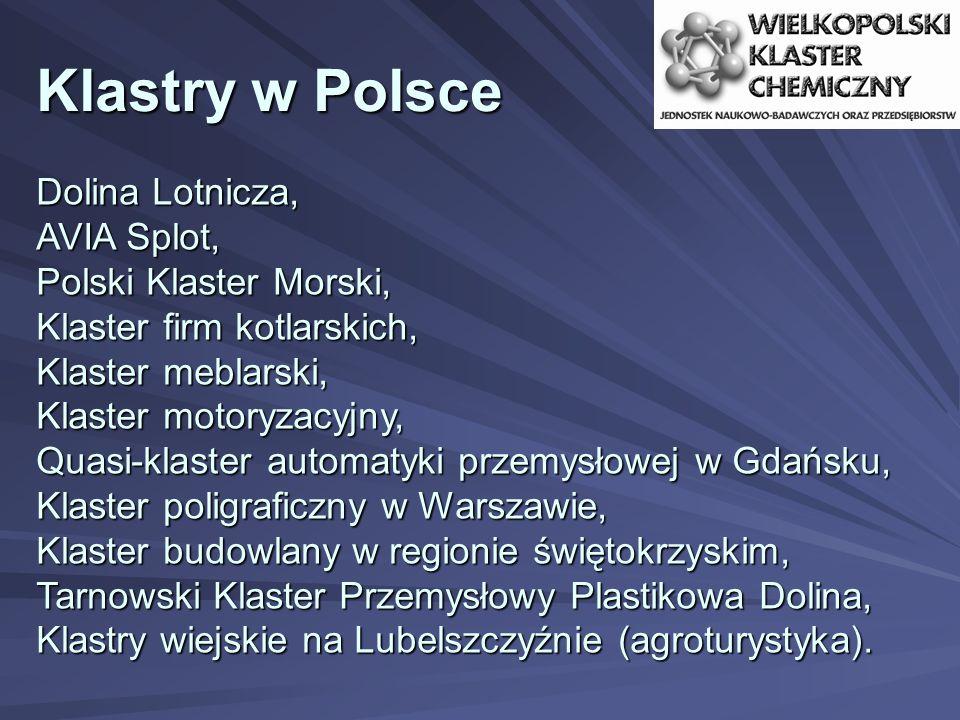 Klastry w Polsce Dolina Lotnicza, AVIA Splot, Polski Klaster Morski, Klaster firm kotlarskich, Klaster meblarski, Klaster motoryzacyjny, Quasi-klaster