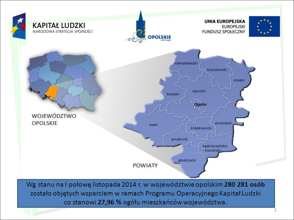 Wg stanu na I połowę listopada 2014 r.