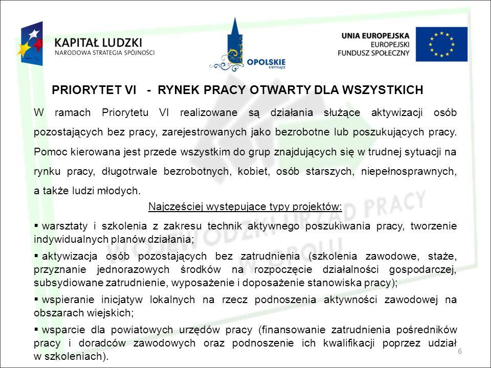 17 280 281 5 787 83 539 24 143 5 456 938 Podsumowanie: - Liczba osób, które zostały objęte wsparciem - Liczba instytucji z województwa opolskiego, które zostały objęte wsparciem - Liczba osób w wieku 15-24, które zostały objęte wsparciem - Liczba osób w wieku 50+, które zostały objęte wsparciem - Liczba osób, które otrzymały dotacje na rozpoczęcie działalności gospodarczej, w tym działalności gospodarczej w formie spółdzielni socjalnej - Liczba przedszkoli i szkół, które zostały objęte wsparciem