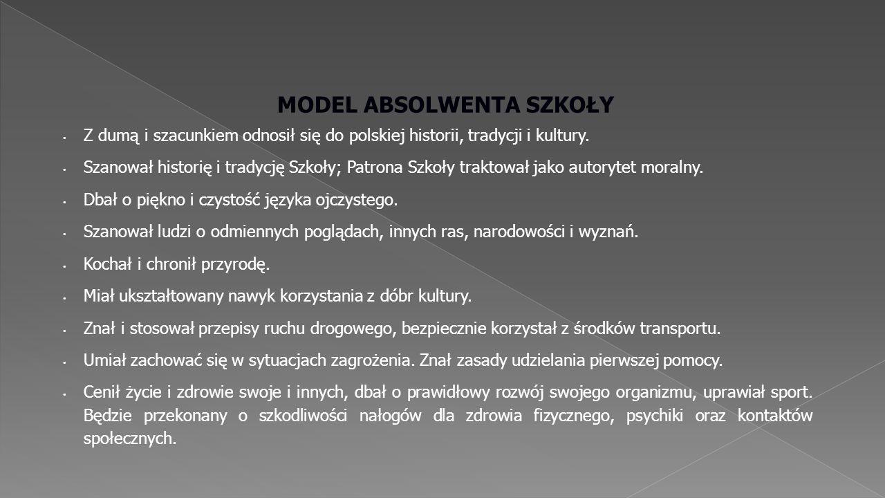 Z dumą i szacunkiem odnosił się do polskiej historii, tradycji i kultury.