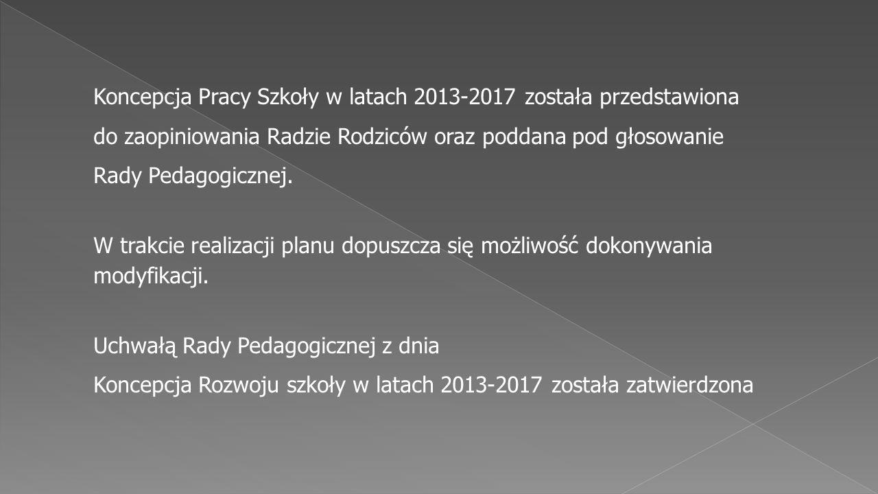 Koncepcja Pracy Szkoły w latach 2013-2017 została przedstawiona do zaopiniowania Radzie Rodziców oraz poddana pod głosowanie Rady Pedagogicznej. W tra
