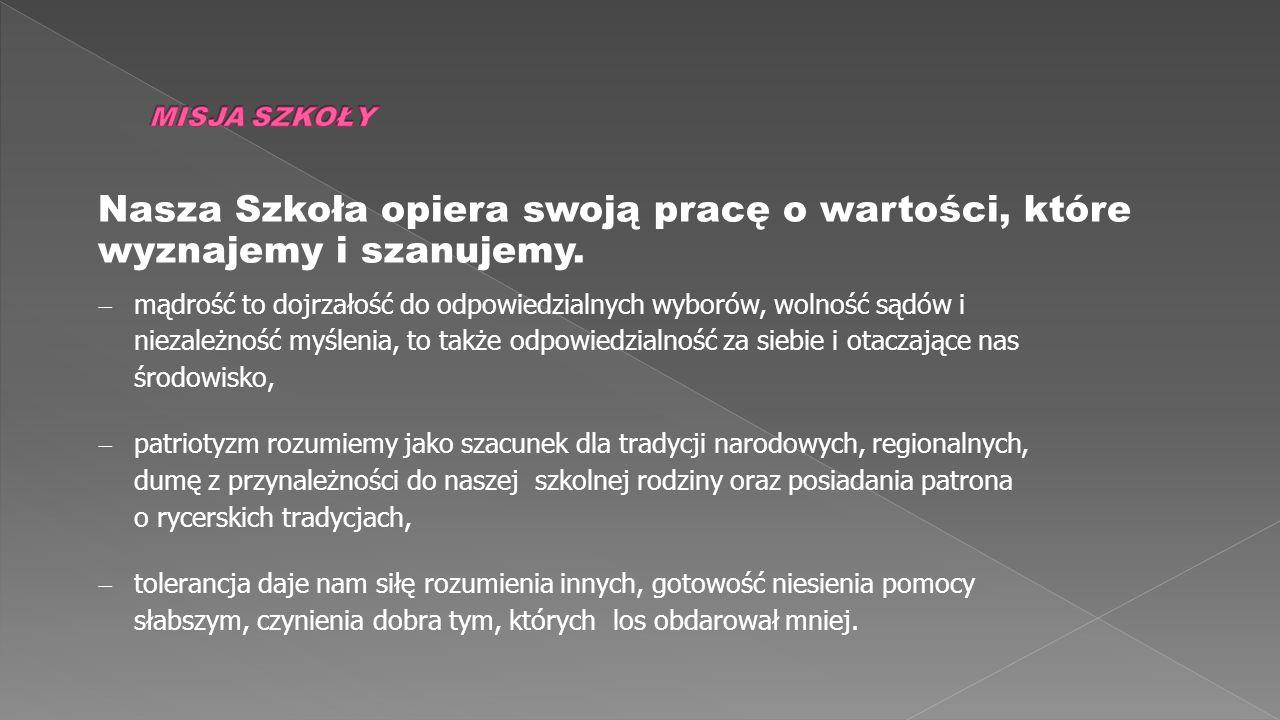 9.Kształtowanie postaw społecznych i obywatelskich.