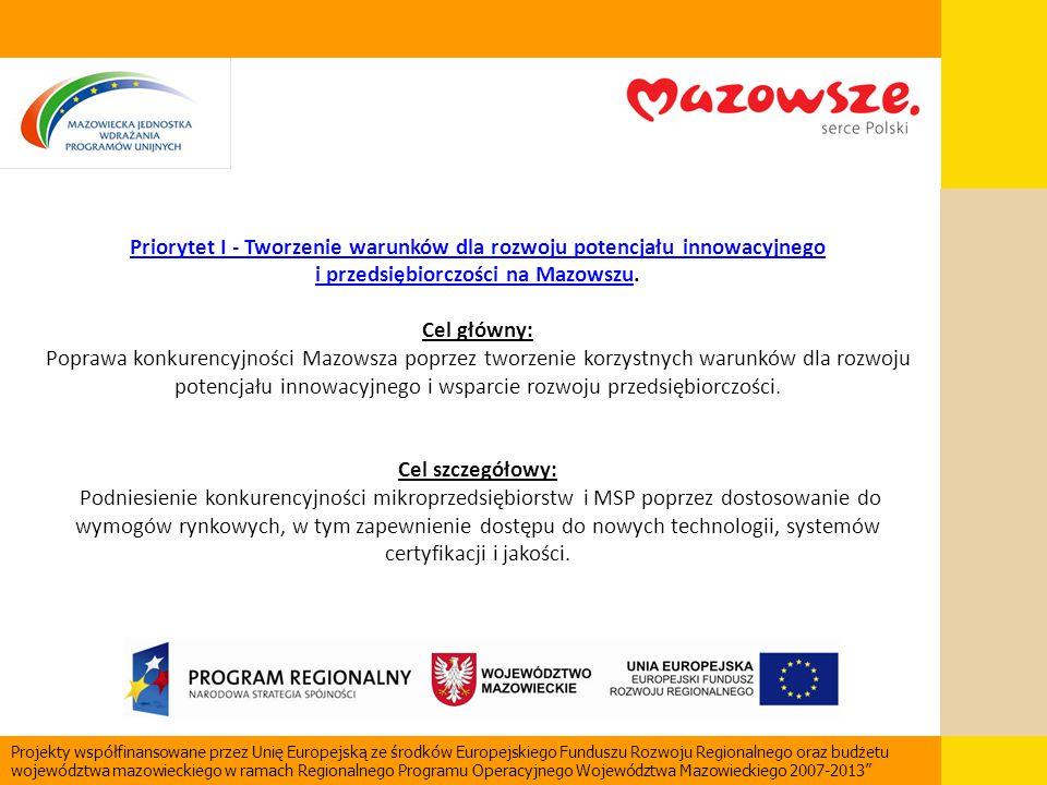 Priorytet I - Tworzenie warunków dla rozwoju potencjału innowacyjnego i przedsiębiorczości na MazowszuPriorytet I - Tworzenie warunków dla rozwoju pot