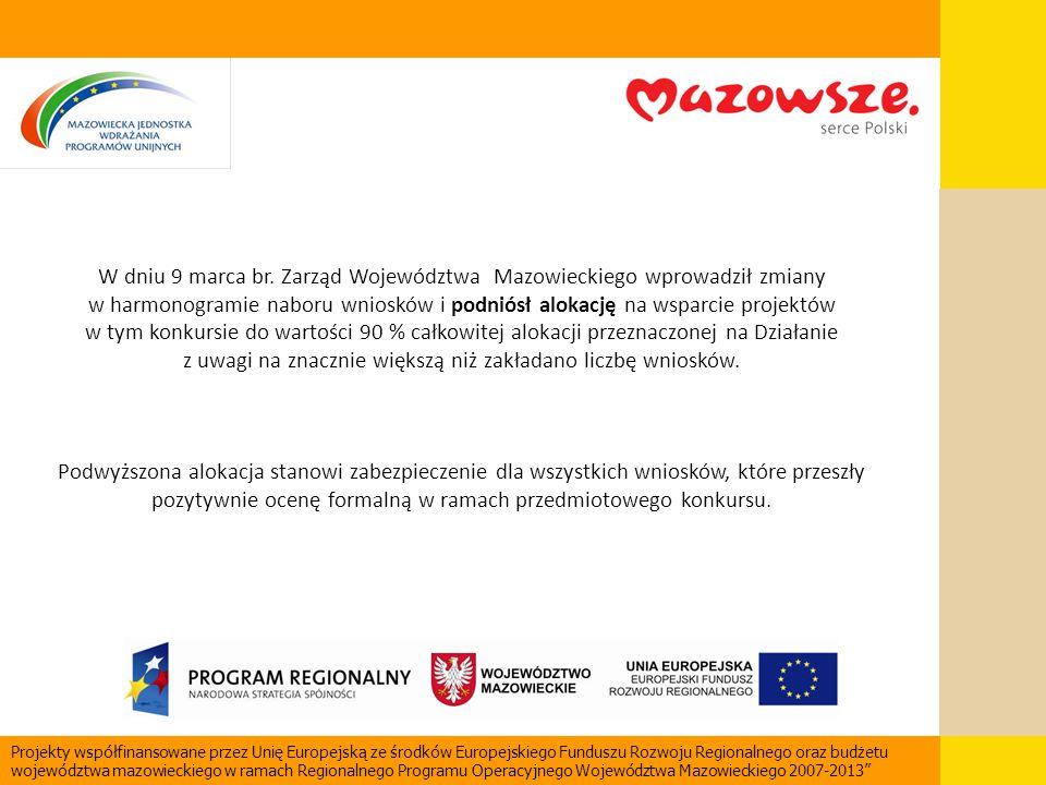 W dniu 9 marca br. Zarząd Województwa Mazowieckiego wprowadził zmiany w harmonogramie naboru wniosków i podniósł alokację na wsparcie projektów w tym