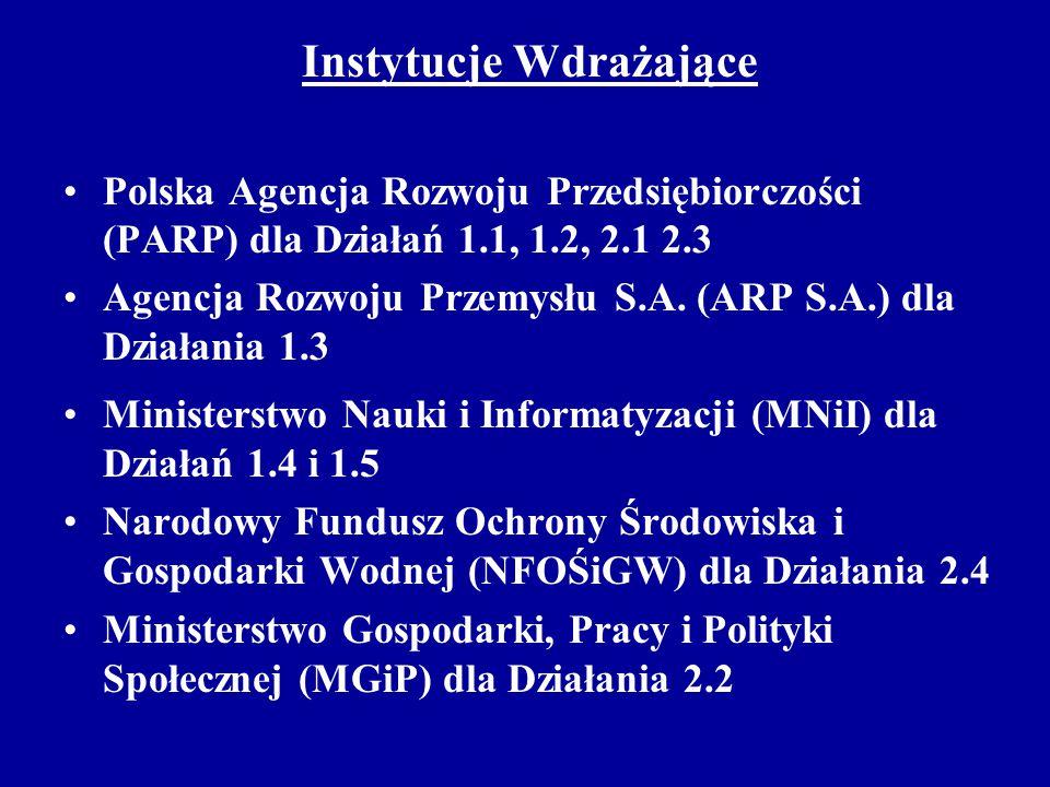 Instytucje Wdrażające Polska Agencja Rozwoju Przedsiębiorczości (PARP) dla Działań 1.1, 1.2, 2.1 2.3 Agencja Rozwoju Przemysłu S.A. (ARP S.A.) dla Dzi