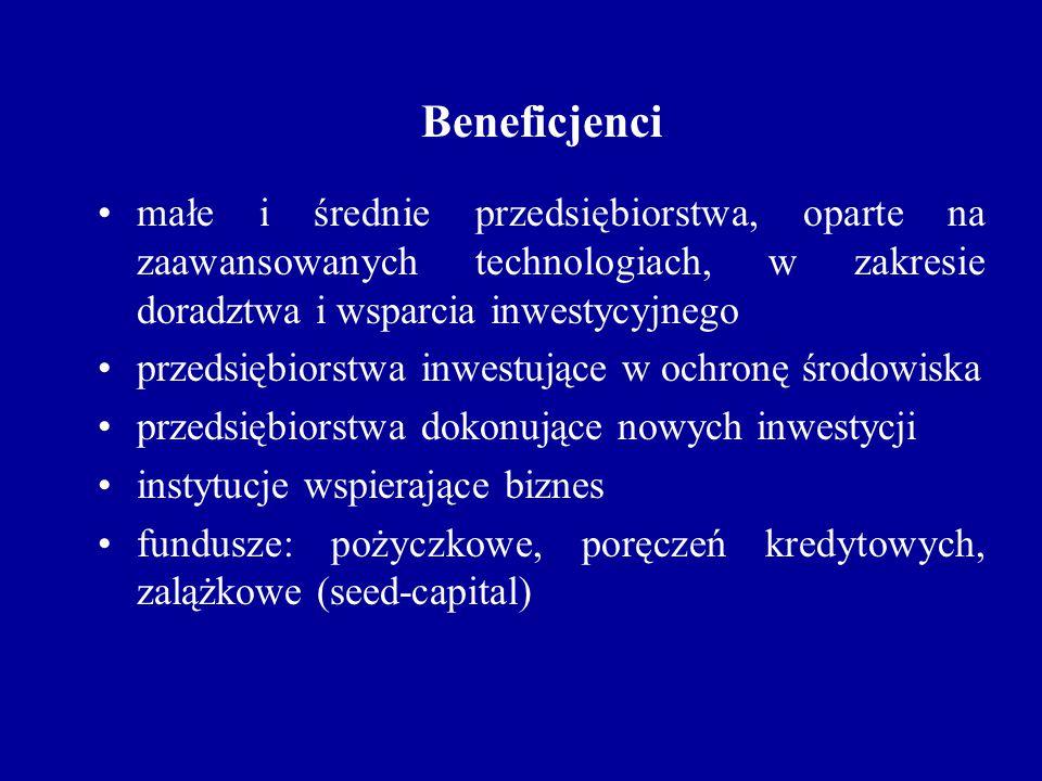 Beneficjenci małe i średnie przedsiębiorstwa, oparte na zaawansowanych technologiach, w zakresie doradztwa i wsparcia inwestycyjnego przedsiębiorstwa inwestujące w ochronę środowiska przedsiębiorstwa dokonujące nowych inwestycji instytucje wspierające biznes fundusze: pożyczkowe, poręczeń kredytowych, zalążkowe (seed-capital)