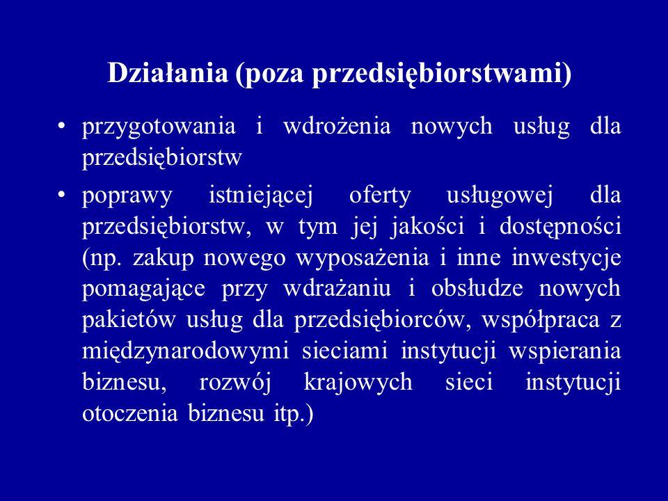 Działania (poza przedsiębiorstwami) cd.działalności promocyjnej (np.