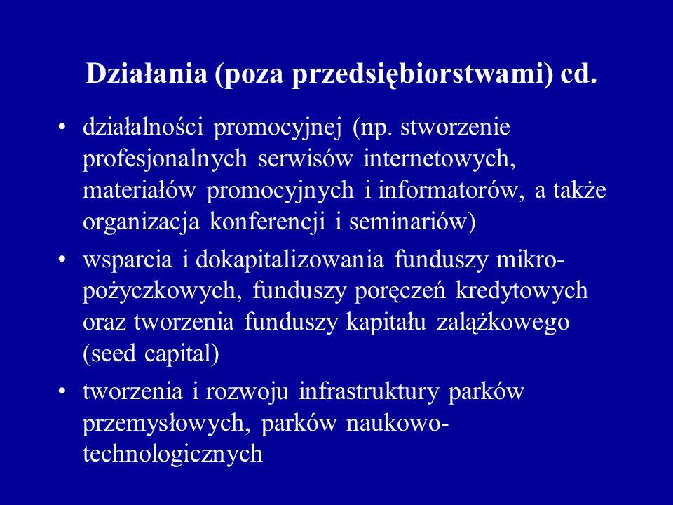 Działania (poza przedsiębiorstwami) cd. działalności promocyjnej (np.