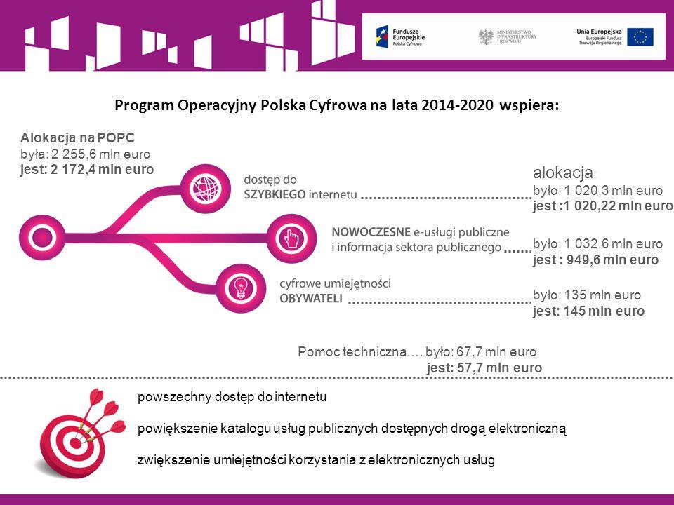 Program Operacyjny Polska Cyfrowa na lata 2014-2020 wspiera: powszechny dostęp do internetu powiększenie katalogu usług publicznych dostępnych drogą e