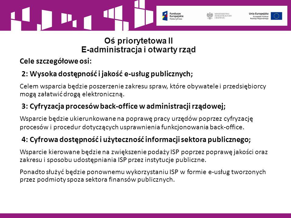 Oś priorytetowa II E-administracja i otwarty rząd Cele szczegółowe osi: 2: Wysoka dostępność i jakość e-usług publicznych; Celem wsparcia będzie posze