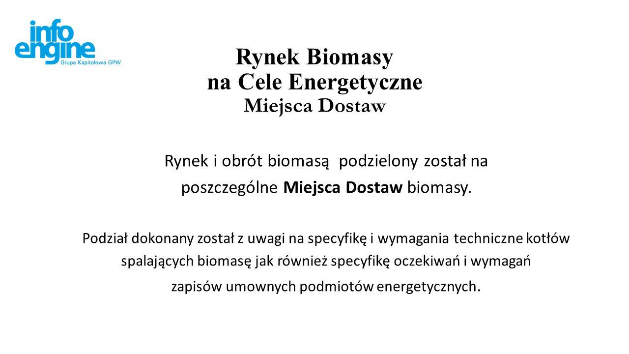 Rynek Biomasy na Cele Energetyczne Miejsca Dostaw Rynek i obrót biomasą podzielony został na poszczególne Miejsca Dostaw biomasy.