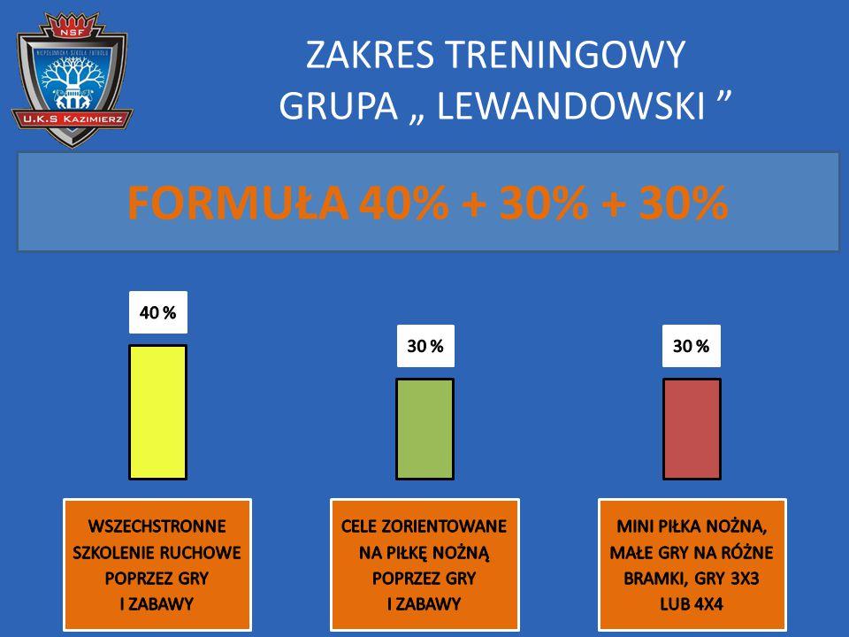 """ZAKRES TRENINGOWY GRUPA """" LEWANDOWSKI """" FORMUŁA 40% + 30% + 30%"""
