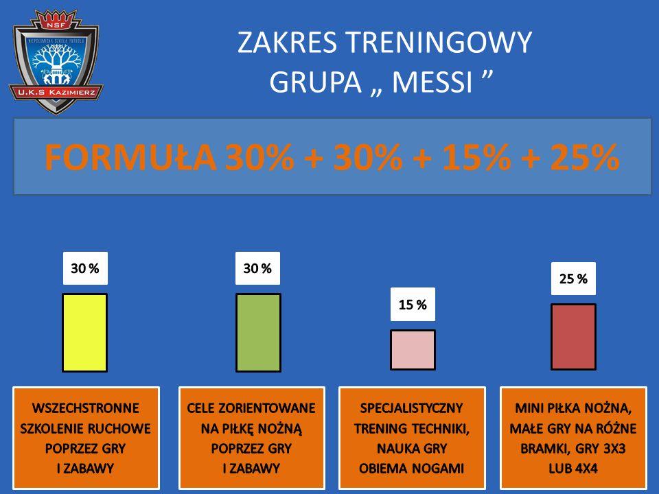 """ZAKRES TRENINGOWY GRUPA """" MESSI """" FORMUŁA 30% + 30% + 15% + 25%"""